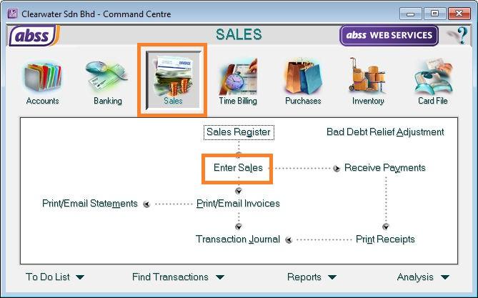 abss enter sales